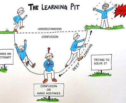Learning Pit